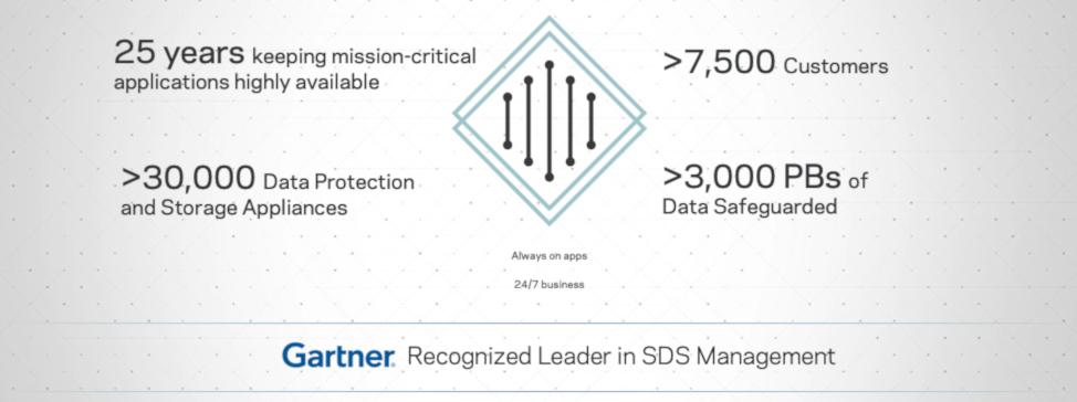 Veritas InfoScale is a Gartner recognized leader in SDS Management.